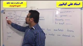 آموزش 100% تضمینی رایتینگ آزمون آیلتس-IELTS writing- استاد علی کیانپور