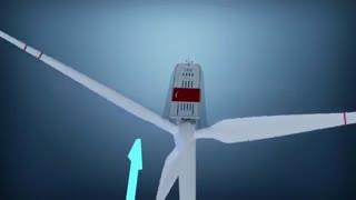نیروگاه بادی چگونه کار می کند؟