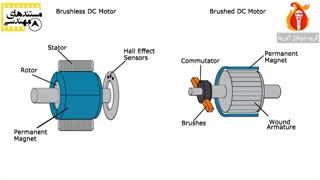 مزایا و معایب موتور های الکتریکی براش و براشلس