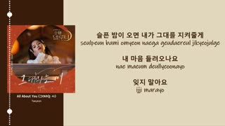 OST  قسمت 3 سریال هتل دل لونا از Taeyeon بنام All About You