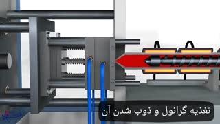 ماشین تزریق پلاستیک چگونه کار می کند؟