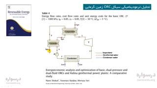آموزش شبیه سازی سیکلهای ترمودینامیکی با متلب (MATLAB)