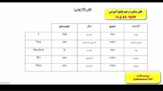 آموزش 100 % تضمینی لغات انگلیسی بدون فراموشی (استاد علی کیانپور 10 زبانه)