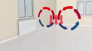 گرمایش از کف در ساختمان چه کاربردی دارد؟!