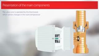 ارائه اجزای اصلی در ترموستات رادیاتور شما
