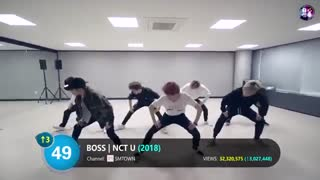 [TOP 100] MOST VIEWED K-POP DANCE PRACTICES • August 2019