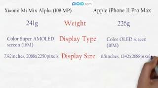 مقایسه گوشی های iphone 11 pro max و xiaomi mi mix alpha