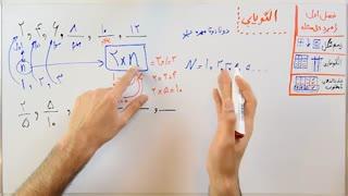 ریاضی 7 - فصل 1 - بخش 4 : راهبرد الگویابی و جمله n ام