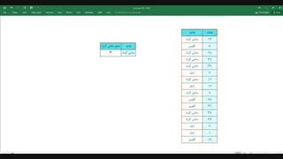 جمع شرطی در اکسل   تابع sumif در اکسل   آموزش تابع sumif اکسل