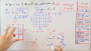 ریاضی 7 - فصل 1 - بخش 7 : راهبرد حل مسئله ساده تر