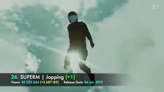 [TOP 75] MOST VIEWED KPOP MUSIC VIDEOS OF 2019   November (Week 4)