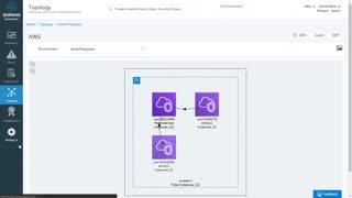 Sophos Cloud Optix Demo