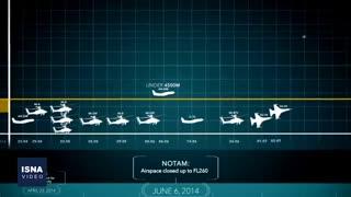 بررسی یک حادثۀ مشابه سقوط هواپیمای اوکراینی
