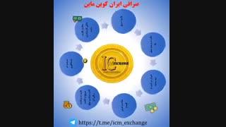 صرافی ایران کوین