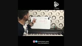 یادگیری مفهوم سرعت در موسیقی