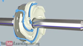 پمپ شناور چگونه کار می کنند؟