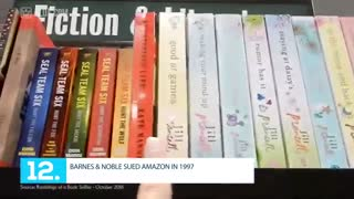fifteen things that you didnt know about Amazon