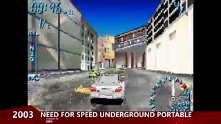 تکامل بازی های Need for Speed از 1994 تا 2019