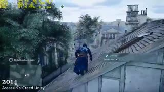 Evolution of Assassin's Creed Games 2007-2018