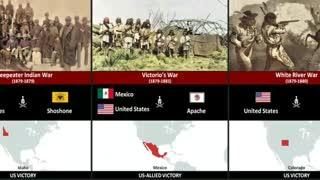 زمان و مکان جنگهایی که ایالات متحده آمریکا در آن حضور داشته از ابتدا تا 2015