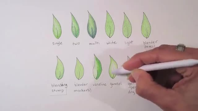 روشهای ترکیب رنگها در مدادرنگی