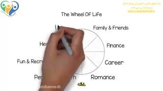 ارزیابی کیفیت زندگی : چرخ زندگی و کاربردهای آن در زندگی