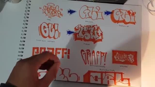 آموزش و شناخت انواع طراحی حروف گرافیتی